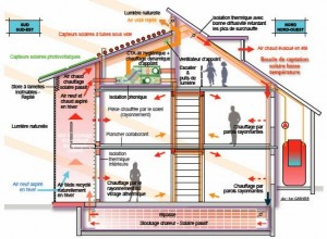 dessin diagramme installation chauffage central